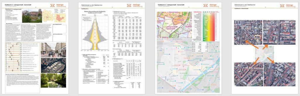 Alle Informationen zur Ludwigvorstadt - Isarvorstadt